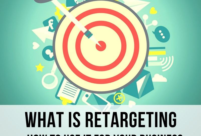 how to use retargeting for business