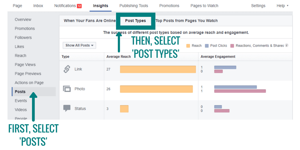 How To Boost Your Engagement And Organic Reach On Facebook Insights (3)