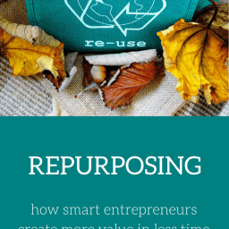 Repurposing Content how smart entrepreneurs create more value in less time 2