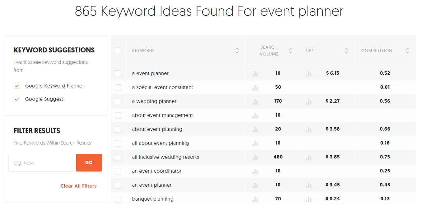 SEO keyword research Uber Suggest